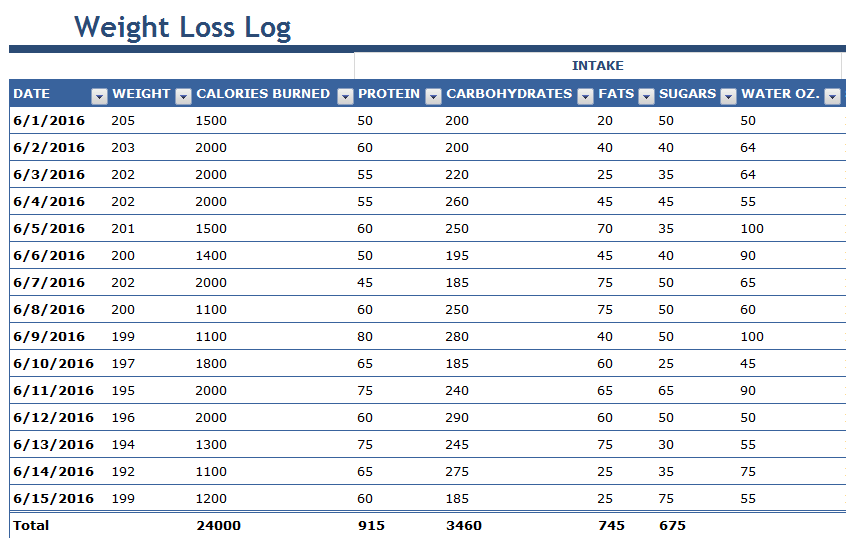 Weight loss log template
