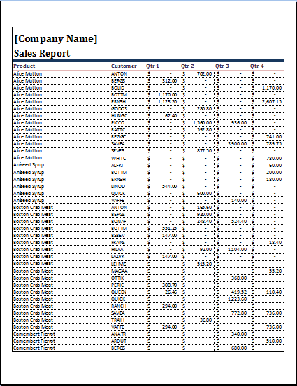 ms word sales report template