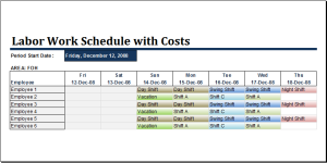 labor schedule with costs