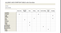 allergy and symptom checklist table