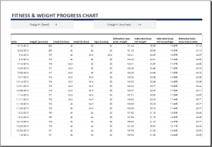 Fitness & Weight Progress Chart