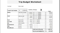 Trip Budget Worksheet